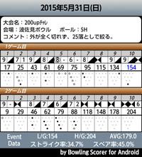 20150601