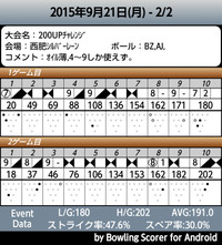 201509221