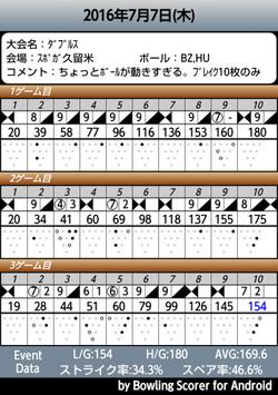 20160708_2